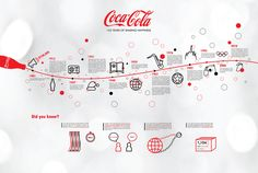 Infographic: 125 years Coca-Cola on Behance Game Ui Design, Layout Design, Timeline Infographic, Infographics, Coca Cola, Interactive Walls, Architecture Presentation Board, Timeline Design, Booklet Design