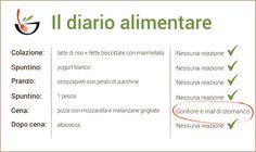 Allergia al nichel: Il diario alimentare pt.1