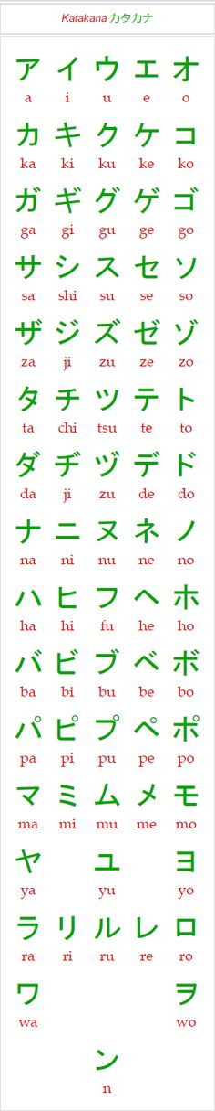 Katakana chart for learning Japanese as PNG image
