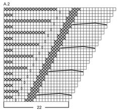 """Poncho de punto DROPS con torsadas y patrón texturado, en """"Nepal"""" y """"Kid-Silk"""". Talla: S – XXXL. ~ DROPS Design"""