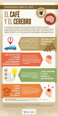 ¿Que efectos tiene el café sobre nuestro cerebro? #cafe #salud #infografía