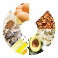 #LowFat #LowCholesterol Diet – Why This Diet Is Not Always Working?