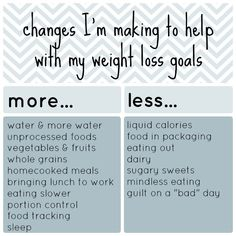Lifestyle Changes To Make for Weight Loss