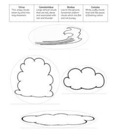 Weather Unit - Cloud Blacklines