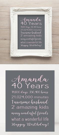 40th BIRTHDAY Gift 40 Years Old Birthday by PrintsbyChristine