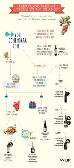 Temos ótimas dicas de vinho para suas festas de fim de ano! #wine #vinho #natal #reveillon #anonovo #espumante