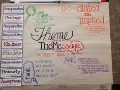 all kinds of great topic charts for math and ela