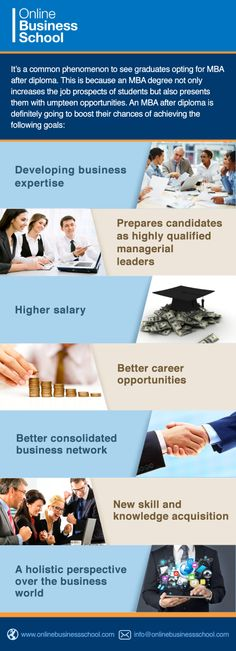 Find out how you can gain business knowledge and management skills through MBA after Diploma.