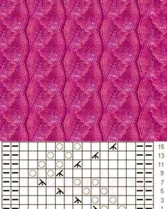 Zopfmuster new knitting techniques - Knitting Techniques Lace Knitting Stitches, Lace Knitting Patterns, Knitting Charts, Stitch Patterns, How To Start Knitting, Easy Knitting, Knitting Projects, Cable Knit, Crochet Socks
