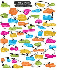 50 maneras de procrastinar #infografia #infographic #productividad