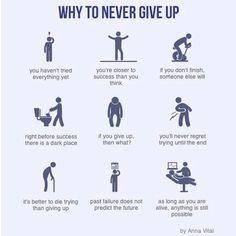 Why never to give up