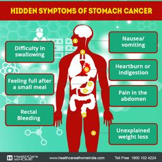 Most of the times with stomach cancer, the diagnosis happens quite late because the early warning signs are so subtle that they are often overlooked. Here're some signs that you should not ignore