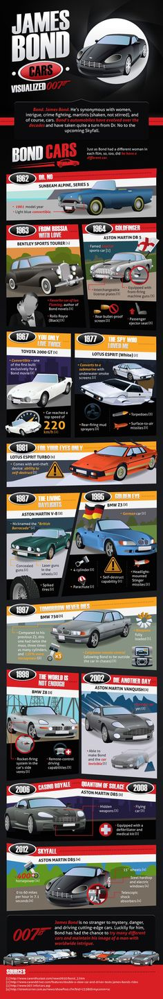Infographic: James Bond Cars From The 007 Film Franchise | Complex