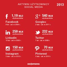 #SocjoTips #activeusers #socialmedia source:  http://dustn.tv/active-users-2013/