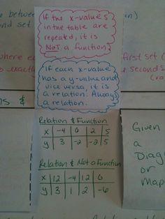 Simplifying Radicals: October 2012