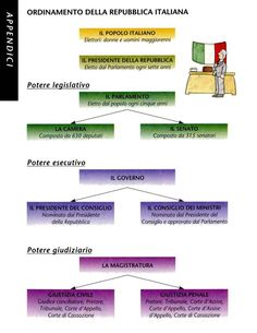 #ClippedOnIssuu desde Parlo Italiano - Manuale pratico per stranieri