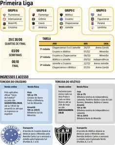 Quis o destino, ou melhor, a direção da Primeira Liga, que #Cruzeiro e #Atlético duelassem logo no segundo jogo oficial de ambos os clubes neste ano. O #clássico pela rodada inicial da competição interestadual, marcado para as 19h30 de quarta-feira, envolverá duas equipes ainda em fase de recondicionamento técnico, tático e físico. (31/01/2017) #Futebol #PrimeiraLiga #AtléticoMineiro #Galo #Tabela #Datas #Jogos #2017 #Infográfico #Infografia #HojeEmDia