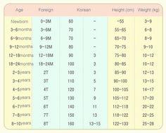 Korean Children S Clothing Size Chart Measurement