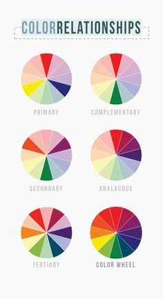 Or you can create your own palette from scratch by looking at a color wheel. | 13 Ways To Choose A Paint Color That You'll Actually Like