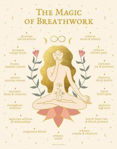 The Magic of Breathwork | Etsy Pranayama, Kundalini Yoga, Ashtanga Yoga, Atem Meditation, Breathing Meditation, Meditation For Anxiety, Reiki, Gyan Mudra, Yoga For Stress Relief