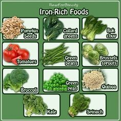 Iron rich foods good to know for my kids