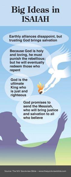 Big Ideas in Isaiah Bible verses Bible Notes, Bible Scriptures, Job Bible, Bible Book, Christian Life, Christian Quotes, Beautiful Words, Quick View Bible, Scripture Study