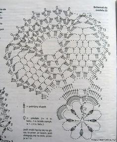 Best 8 Kira scheme crochet: Scheme crochet no. Crochet Doily Diagram, Crochet Doily Patterns, Thread Crochet, Filet Crochet, Crochet Stitches, Crochet Dollies, Crochet Hats, Magic Symbols, Charts And Graphs