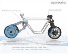Electric MotorBike on Behance
