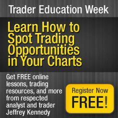 EWI Trader Education Week: Free Educational Opportunity | Elliott Wave Analytics