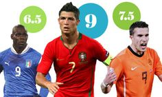 player ratings euro 2012