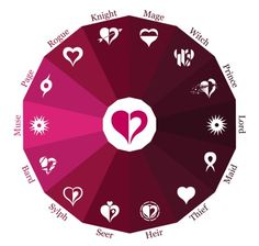 Extended Heart aspect signs