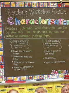 Descripción del personaje: caracterización del personaje.