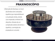 praxinoscópio, sistema de animação de 12 imagens - Pesquisa Google