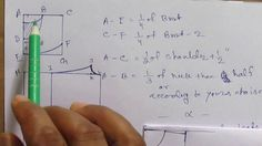 How to Cutting Yoke or Pleats Nighty Drafting and Pattern part 2 of 2