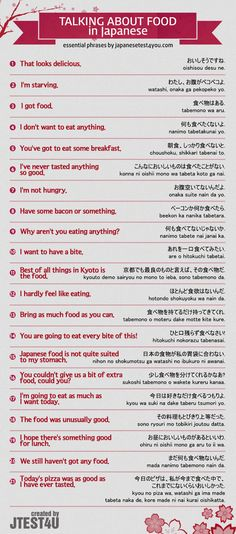 Infographic: how to talk about food in Japanese. japanesetest4you....