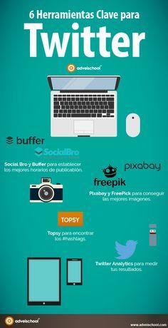 Hola: Una infografía con 6 herramientas clave para Twitter. Vía Un saludo