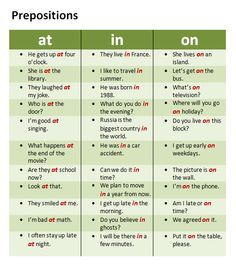 #prepositions #ELT #grammar