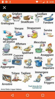 Italian Verbs, Italian Grammar, Italian Vocabulary, Italian Phrases, Italian Lessons, French Lessons, Spanish Lessons, Spanish Activities, Language Activities