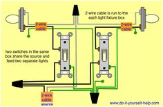 9326745e0319e14cfa6d4c19492604dc garage shop light switches parallel wiring two outlets in one box electrical pinterest wiring two outlets in one box diagram at n-0.co