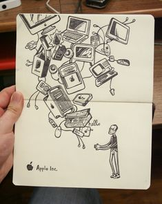 Steve Jobs & Apple Inc Sketches