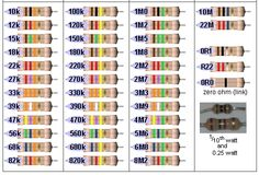 tabela de cores resistores - Pesquisa Google