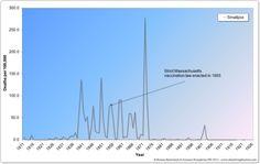 インフルエンザ予防接種で13人が死亡 イタリア |世界の裏側ニュース ワクチン大国日本はもっと多いって話ですよね…