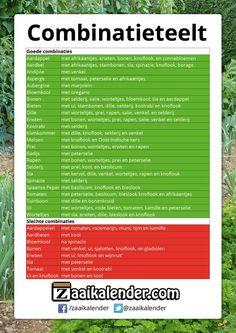 Het slimme combinatieteelt van gewassen kan meerdere voordelen met zich meebrengen. Herstel de natuurlijke balans en optimaliseer de groei van gewassen.