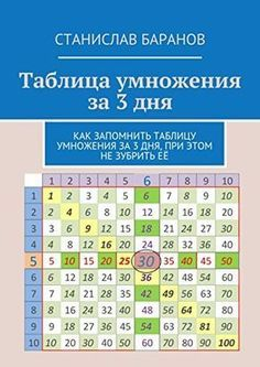 Как запомнить таблицу умножения. Как выучить таблицу умножения. - Мои статьи - Каталог статей - Запоминалки
