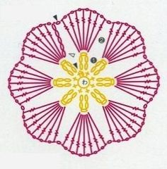 Crochet flower diagram.                                                                                                                                                      Más