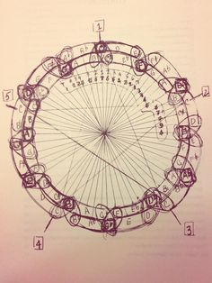 John Coltrane Draws a Picture Illustrating the Mathematics of Music