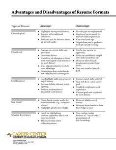 Wilson Resume/CV LaTeX Template | CV templates | Pinterest | Resume ...