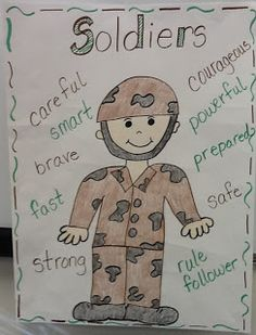 Soldier Anchor Chart .... can be used for Veteran's Day, Memorial Day, a unit on America...