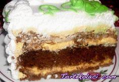 Kenedi torta