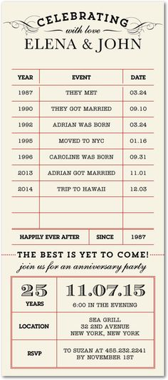 Wedding Anniversary Gifts By Year Chart: Hallmark Anniversary Chart